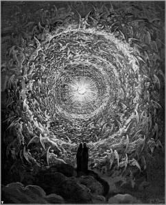 Dante's vision of Heaven as a series of concentric spheres